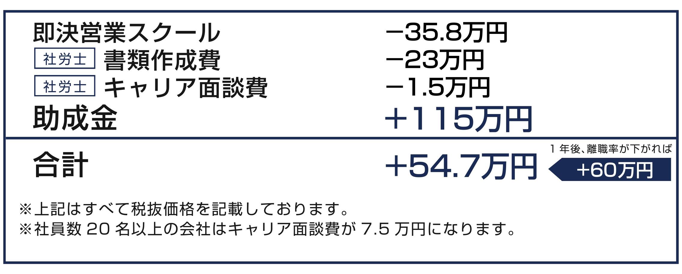 subsidy_main2